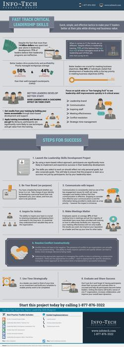Fast Track Your Teams' Leadership Skills thumbnail