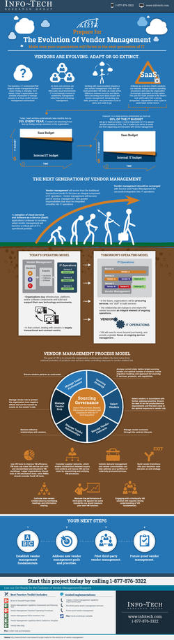 Get Ready for the Evolution of Vendor Management thumbnail