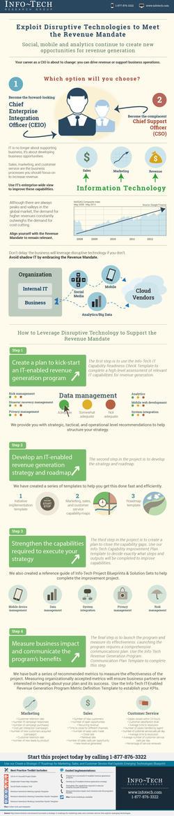Lead a Digital Transformation to Advance Revenue Generation  thumbnail