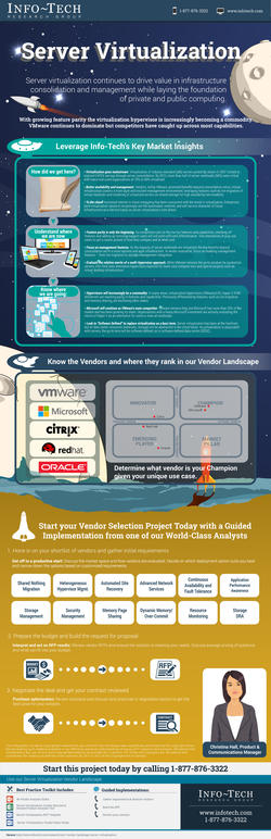 Vendor Landscape: Server Virtualization thumbnail