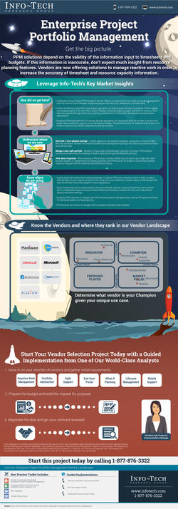 Vendor Landscape: Enterprise Project Portfolio Management thumbnail