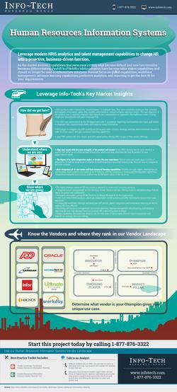 Vendor Landscape: Human Resources Information Systems thumbnail