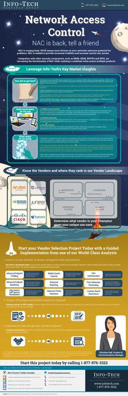 Vendor Landscape: Network Access Control thumbnail
