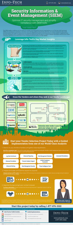 Vendor Landscape: Security Information & Event Management thumbnail