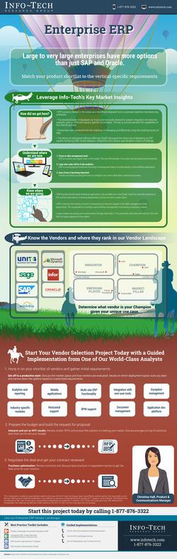 Vendor Landscape: Enterprise ERP thumbnail
