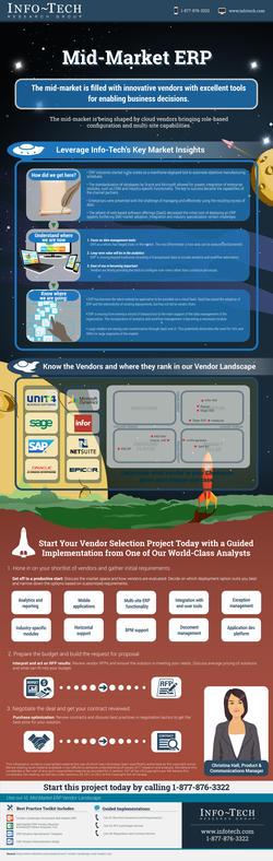 Vendor Landscape: Mid-Market ERP thumbnail