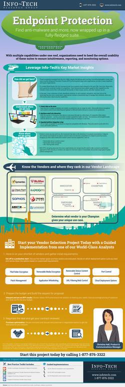Vendor Landscape: Endpoint Protection thumbnail