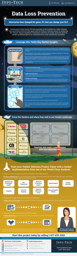 Vendor Landscape: Data Loss Prevention thumbnail