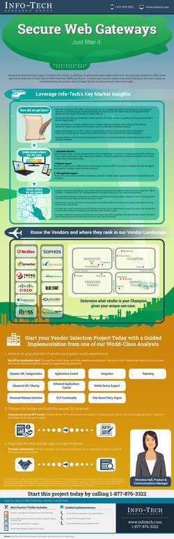 Vendor Landscape: Secure Web Gateways thumbnail