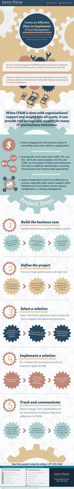 Create an Effective Plan to Implement IT Asset Management thumbnail