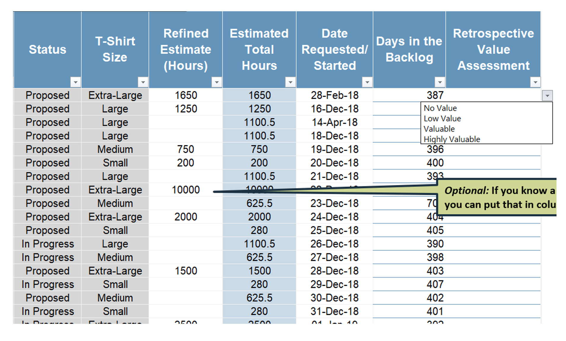 Project Backlog Overview