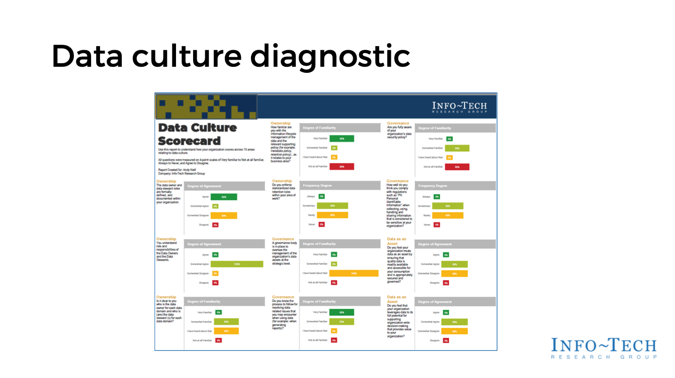 Data Culture Diagnostic