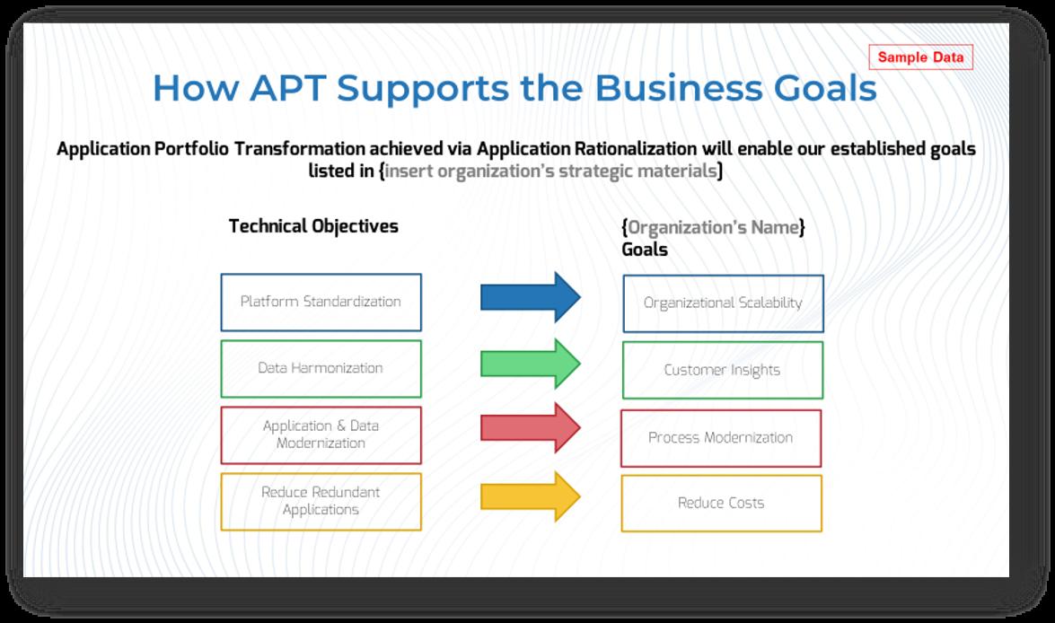 Application Portfolio Transformation Narrative