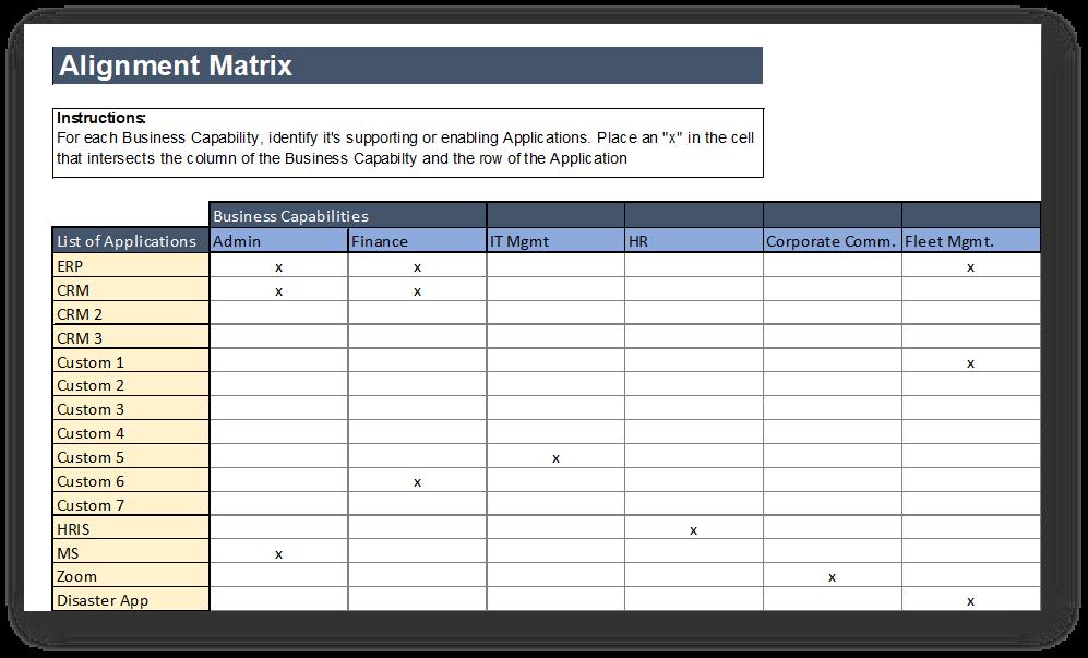 Application Alignment Matrix