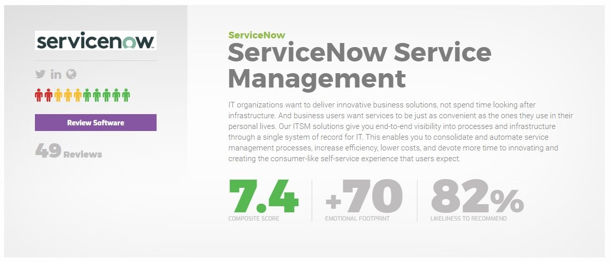 SoftwareReviews | SoftwareReviews | ServiceNow Branches Beyond