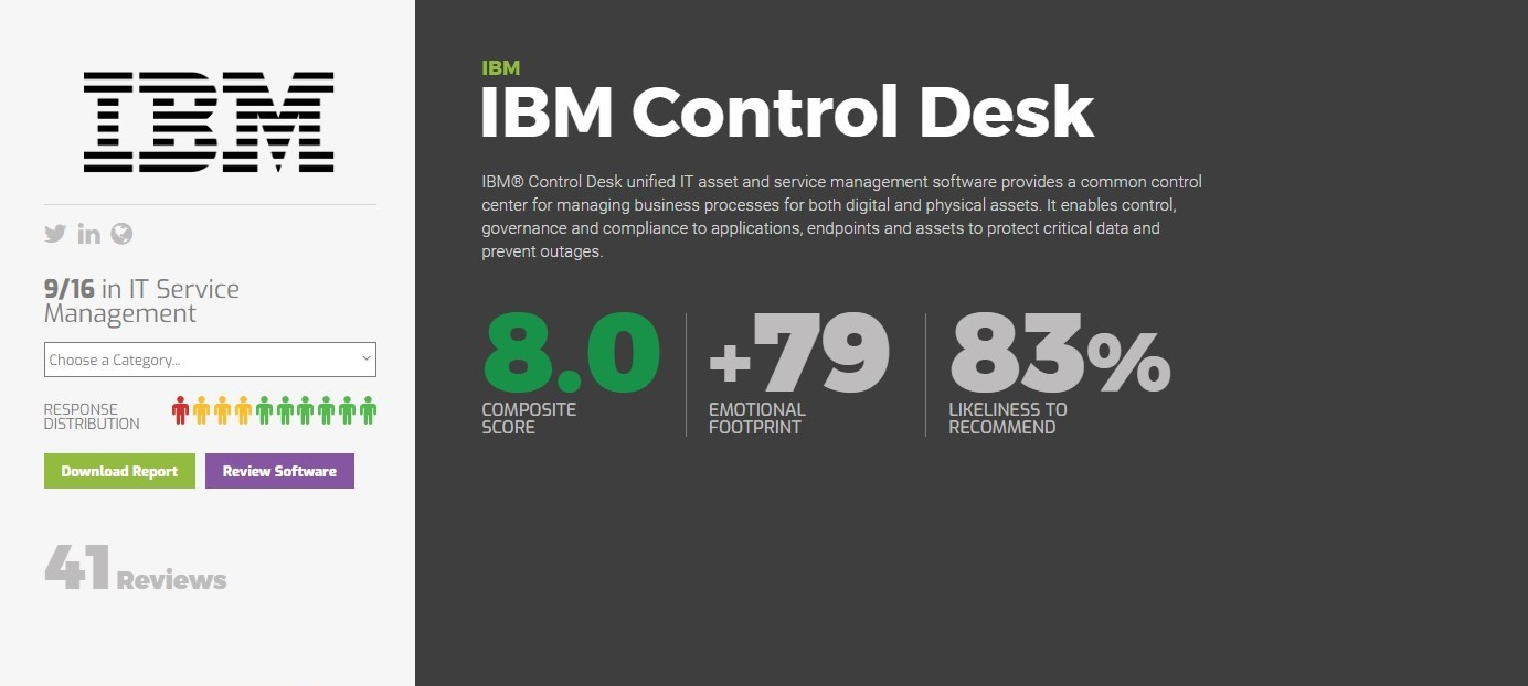 SoftwareReviews | SoftwareReviews | Control Desk Continues