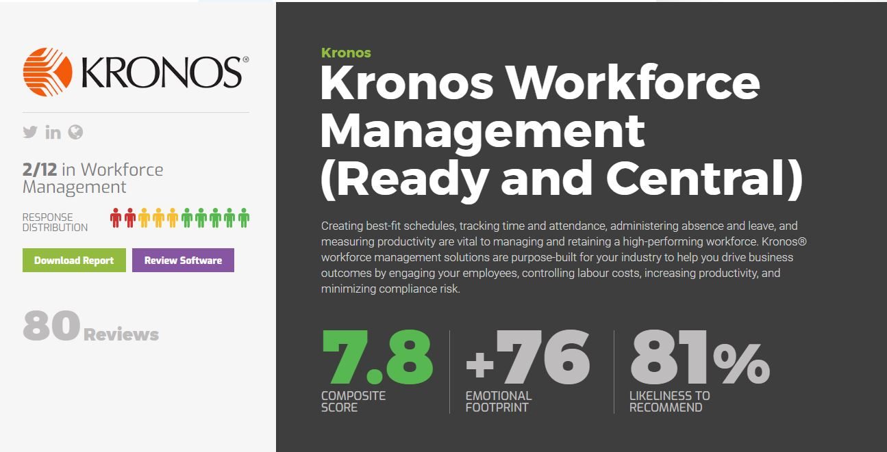 Kronos Workforce Login