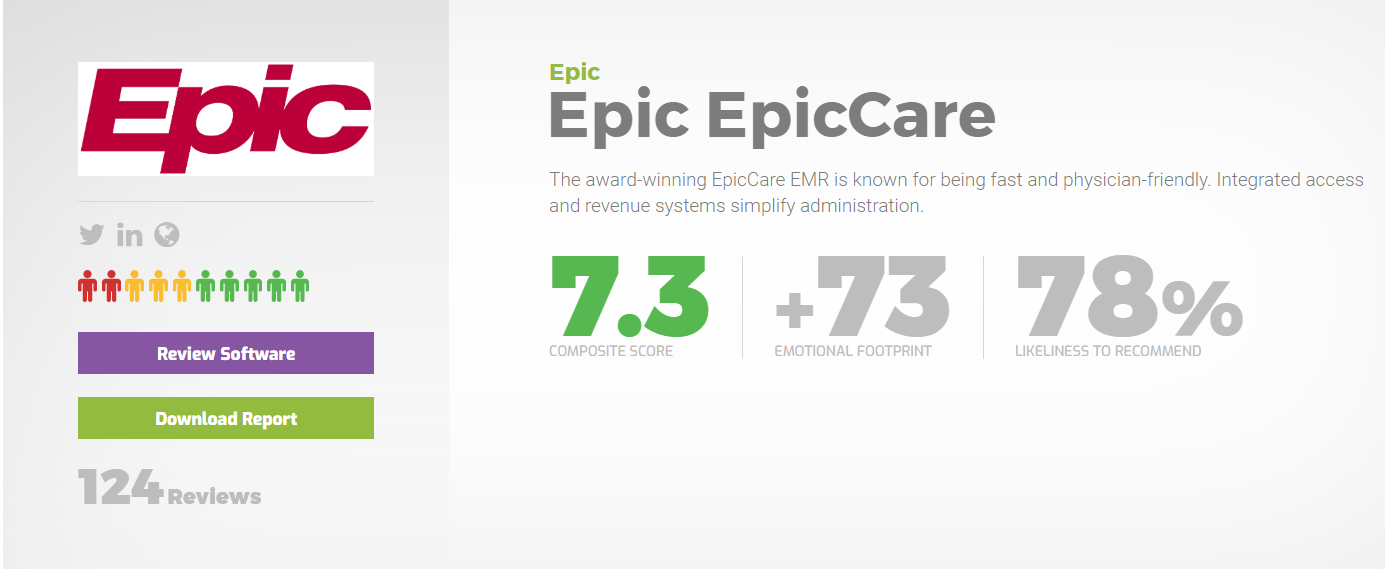 SoftwareReviews | SoftwareReviews | Epic EHR Is Opening Its App