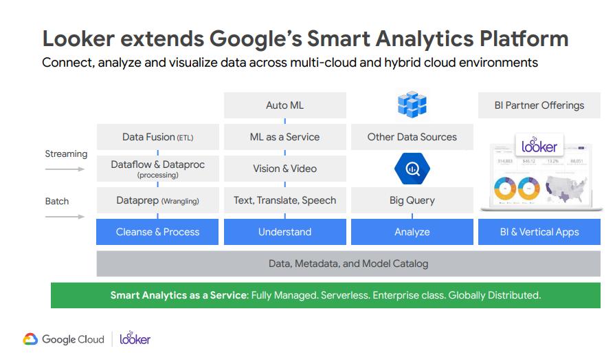 SoftwareReviews   SoftwareReviews   Google Cloud Acquires
