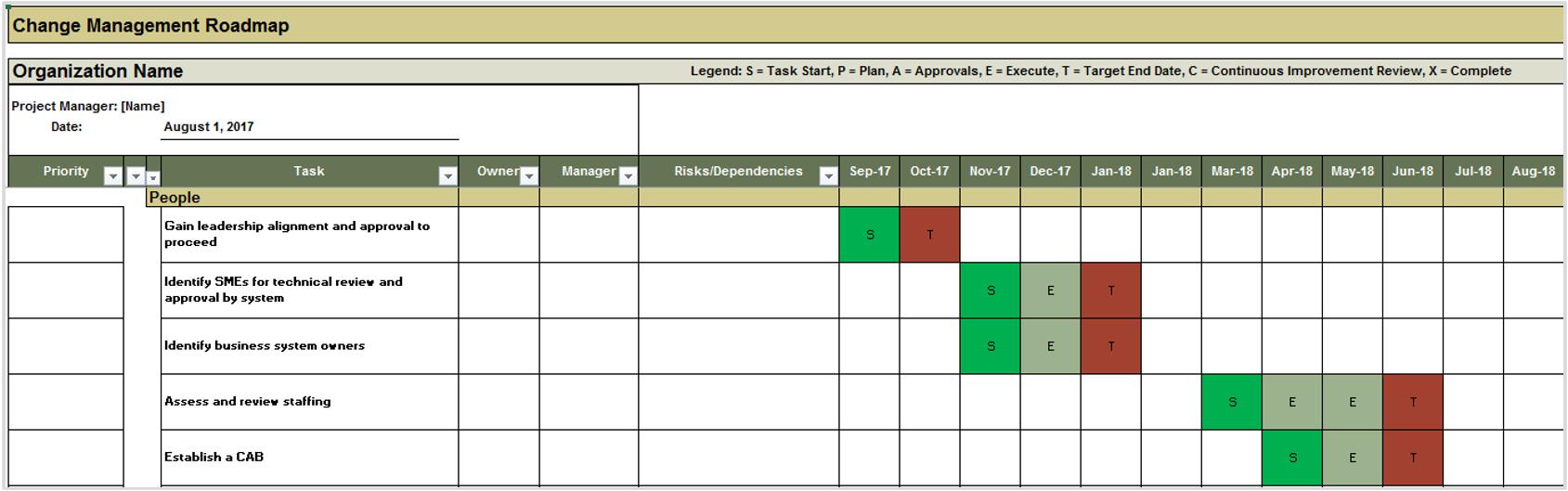 Screenshot of Info-Tech's Change Management Roadmap Tool
