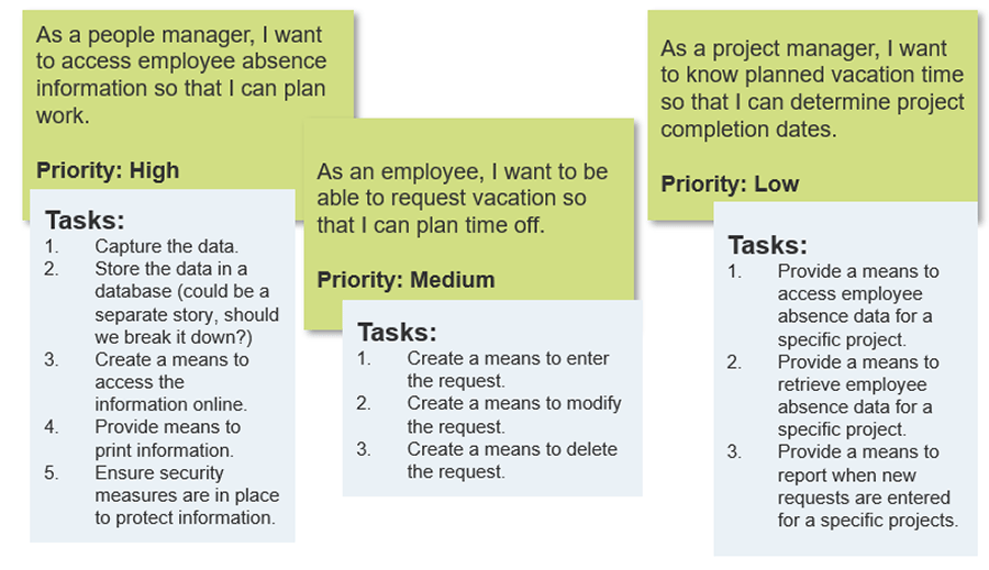 Example of build development tasks for user stories in the sprint backlog for activity 3.4.4