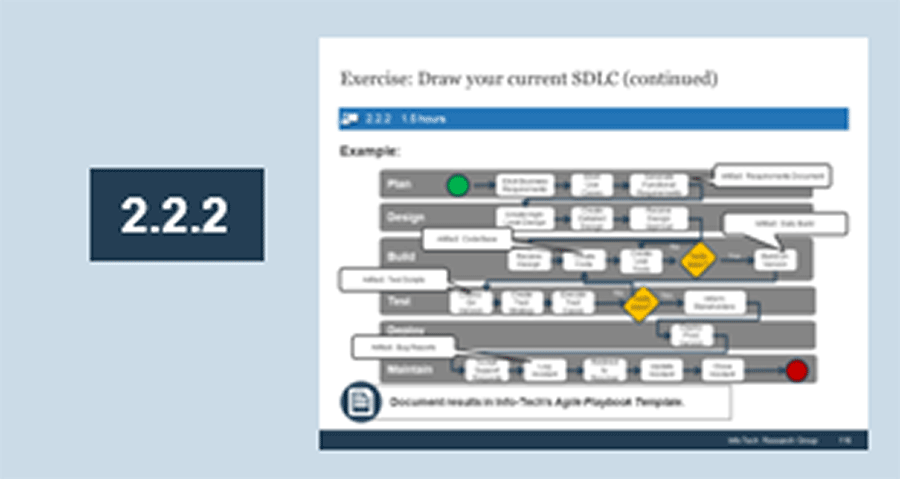Screenshot of step 2.2.2