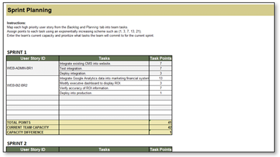 Screenshot of Info-Tech's Sprint Planning Tool