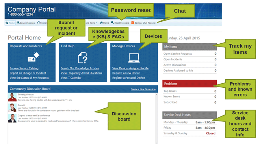 Image is of an example of the self-service portal
