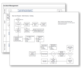 Image of tool Incident, knowledge, and request management workflows