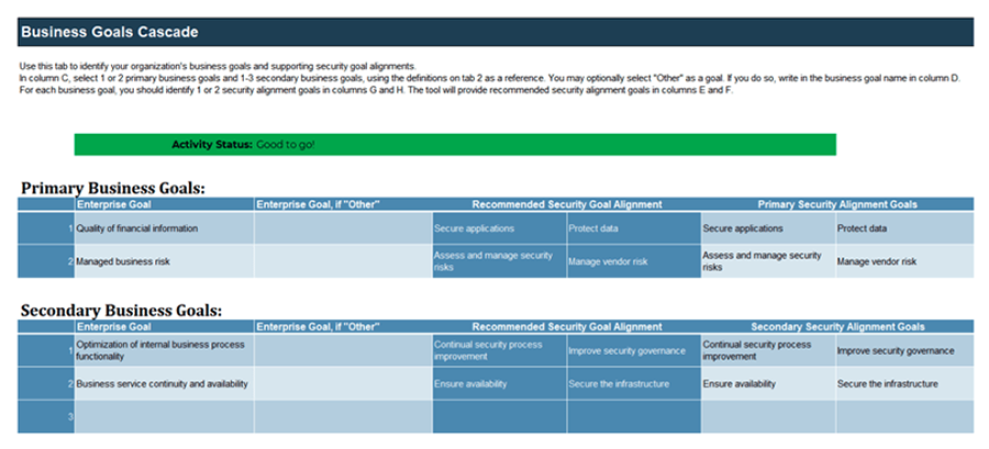 A screenshot of the 'Business Goals Cascade,' which is part of the 'Information Security Requirements Gathering Tool.'