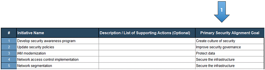 A screenshot showing the primary security alignment goal, part of the 'Initiative List' tab of the 'Information Security Gap Analysis Tool.'
