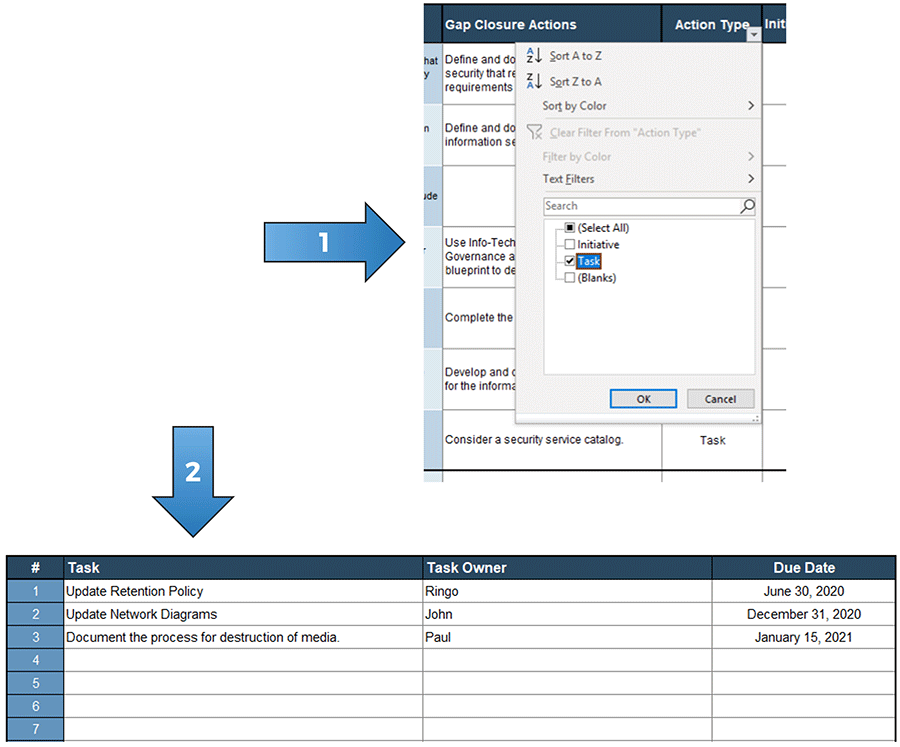 A screenshot showing the 'Task List' tab of the 'Information Security Gap Analysis Tool.'