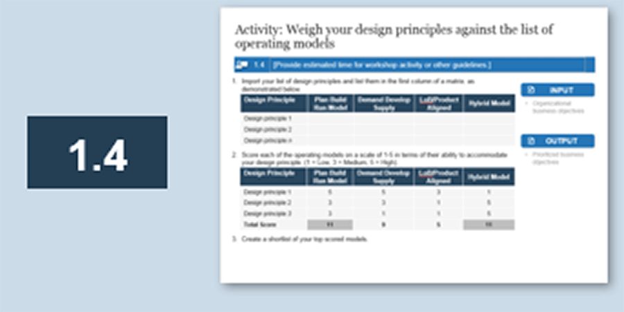 Screenshot of Activity 1.4