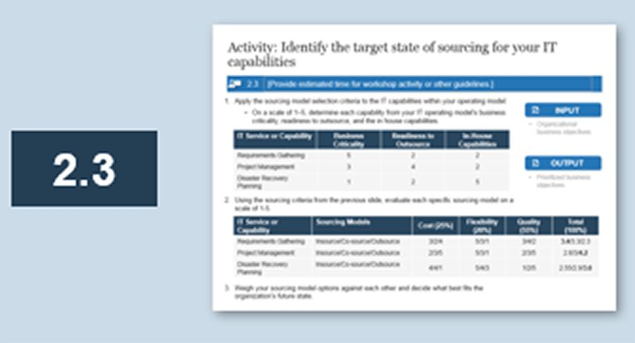 Screenshot of activity 2.3