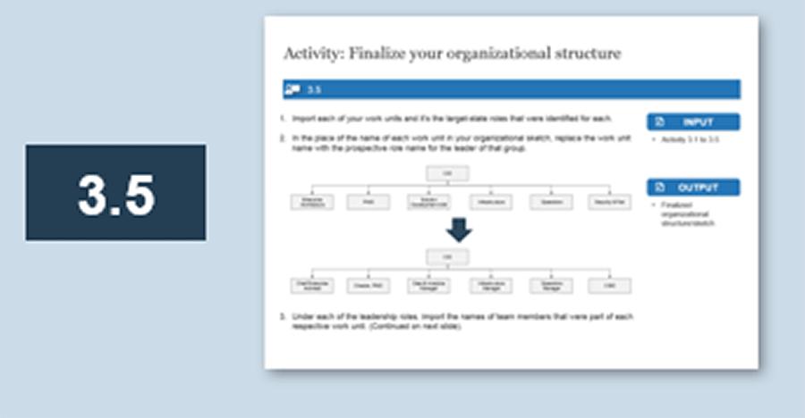 Screenshot of activity 3.5