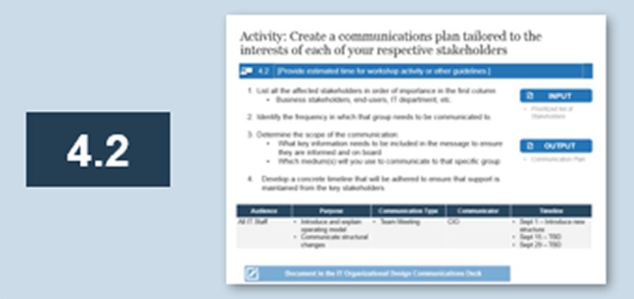 Screenshot of activity 4.2