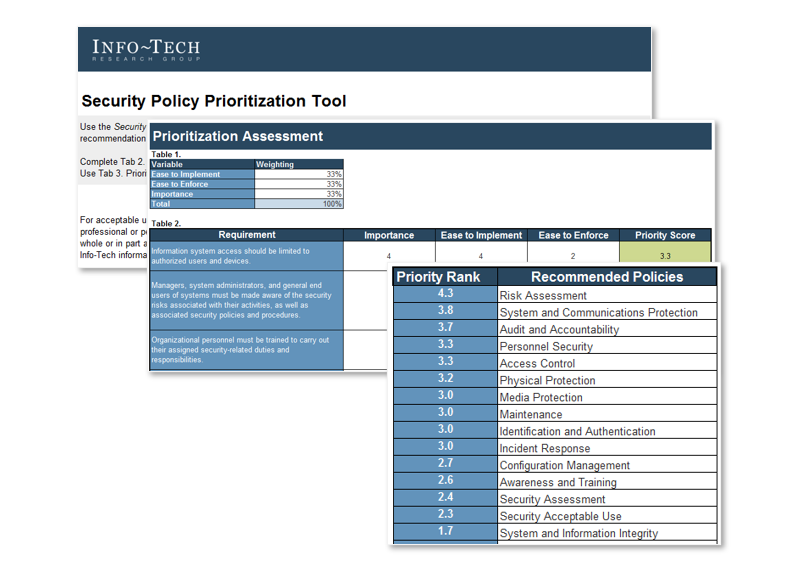 There are three screenshots of Info-Tech's Security Policy Prioritization Tool