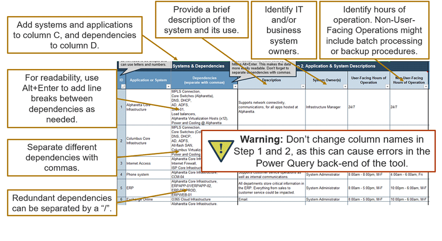 A screenshot of Info-Tech's DRP Business Impact Analysis Tool.