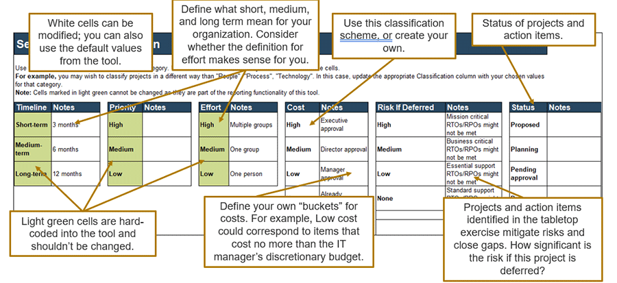 Screenshot of Info-Tech's DRP Roadmap Tool