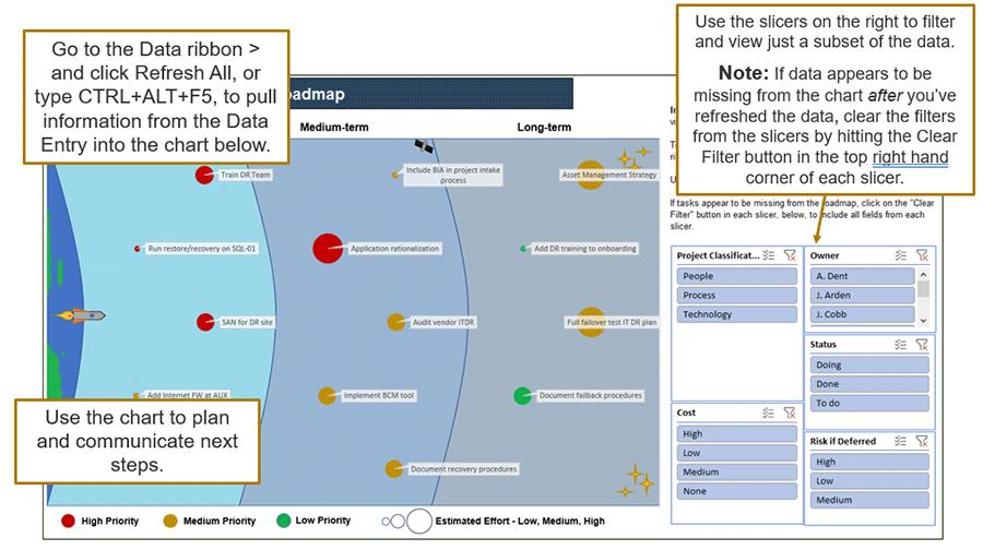 A screenshot of Info-Tech's DRP Roadmap Tool's Roadmap tab