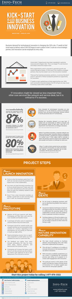 Kick-Start IT-Led Business Innovation thumbnail