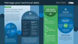 Manage Your Technical Debt thumbnail