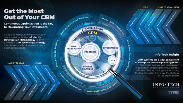 Get the Most Out of Your CRM thumbnail