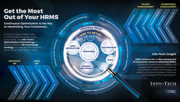 Get the Most Out of Your HRMS thumbnail