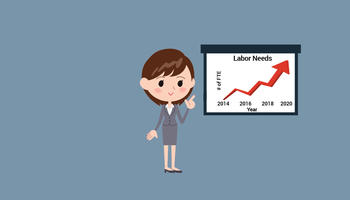 Glimpse Into the Future Using Predictive HR Analytics icon / link